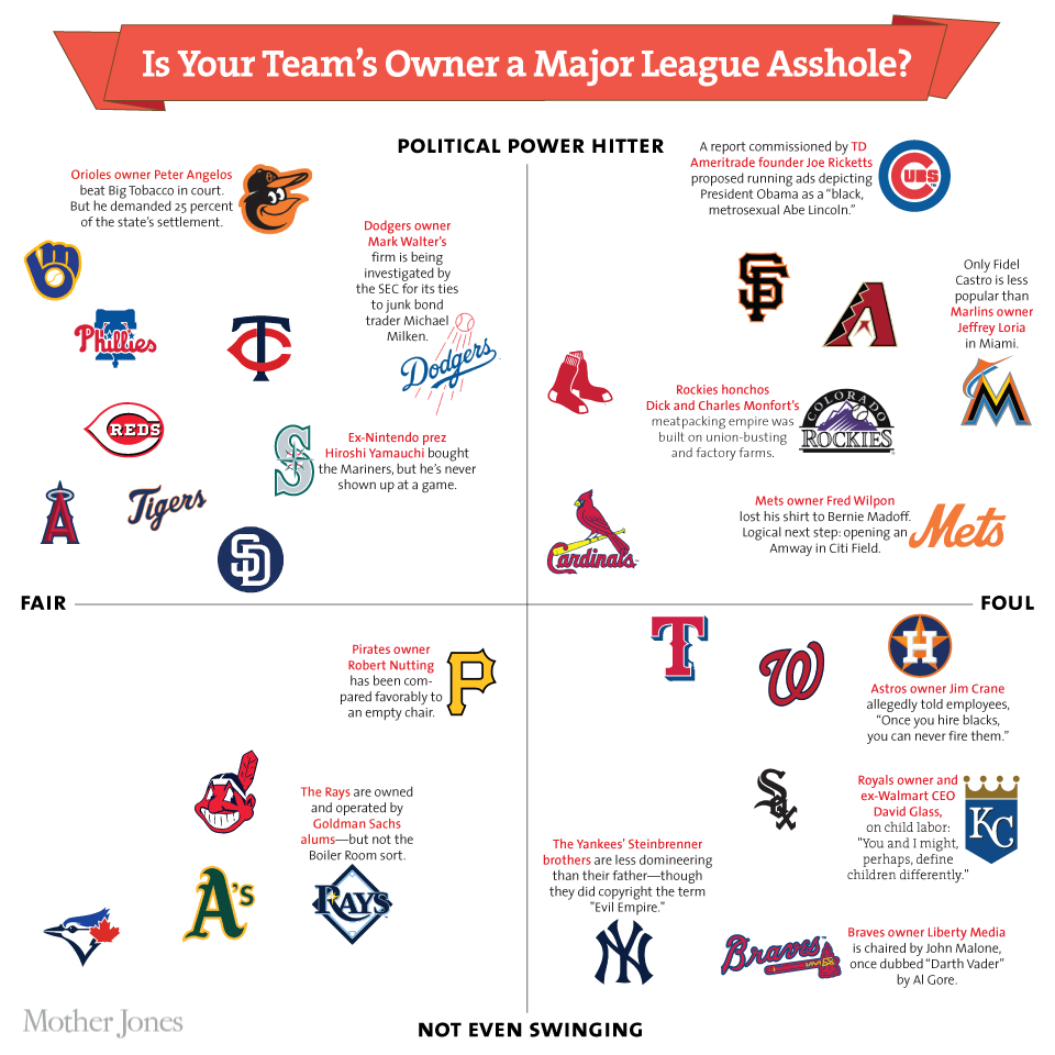 baseball matrix
