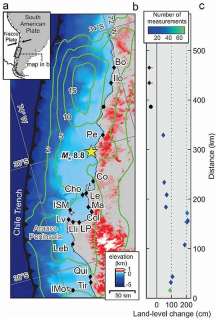 Land level changes from the 2010 Chile earthquake, epicenter yellow star: Eduardo Jaramillo, et al. PLoS ONE.