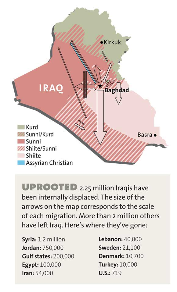 A chart detailing the refugee crisis in Iraq.